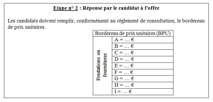 etape-02